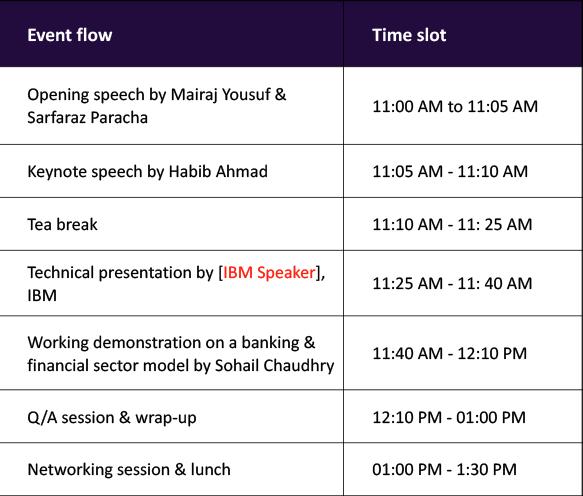 Timeline for Webinar